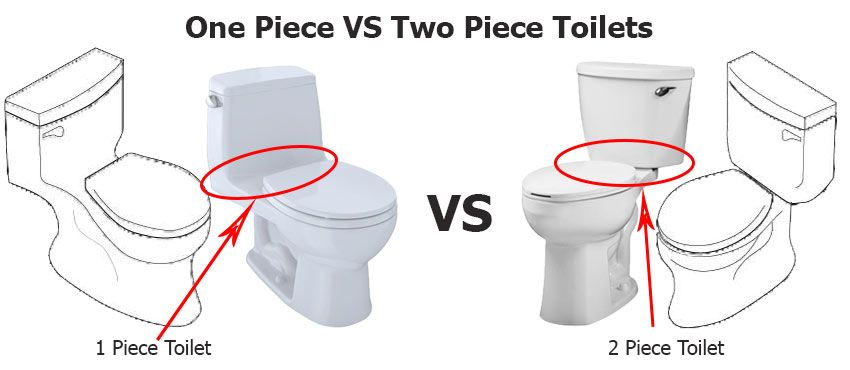One-Piece vs. Two-Piece Toilets