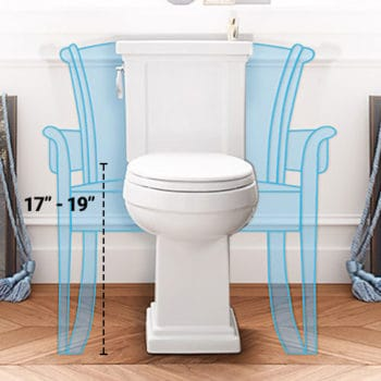 Toilet chair diagram at the back
